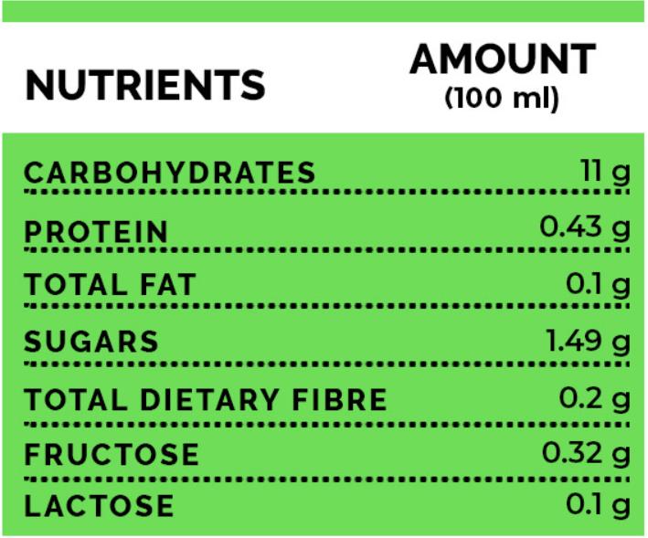 nawon-noni-juice-nutrition